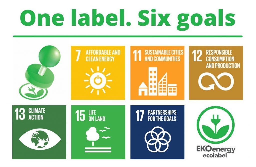 EKOenergy: One label, six goals SDGs